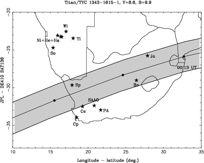 Titan & TYC 1343-1615-1